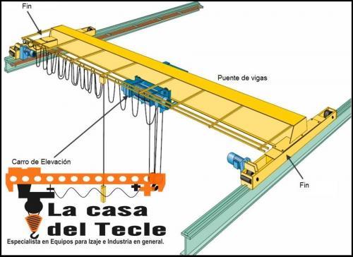Sistema para Instalación Eléctrica