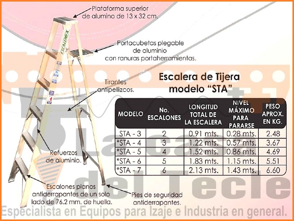 Escalera de Tijera Modelo STA