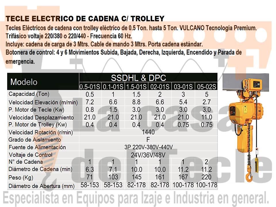 Tecle Eléctrico de cadena con Trolley