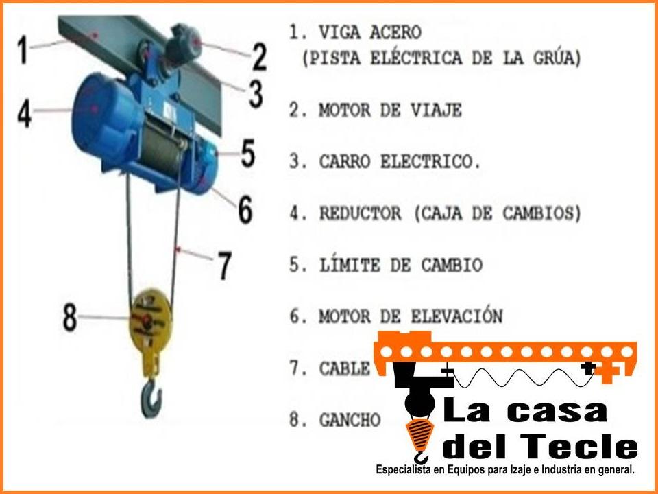 Winche Eléctrico Cable de Acero con Trolley